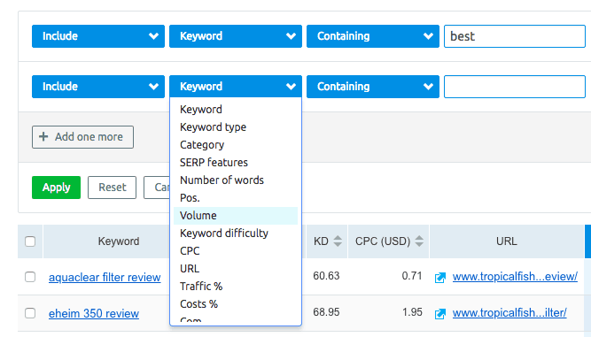 semrush filter keywords volume